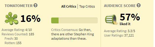 the dark tower user and critic rating on Rottentomatoes.com
